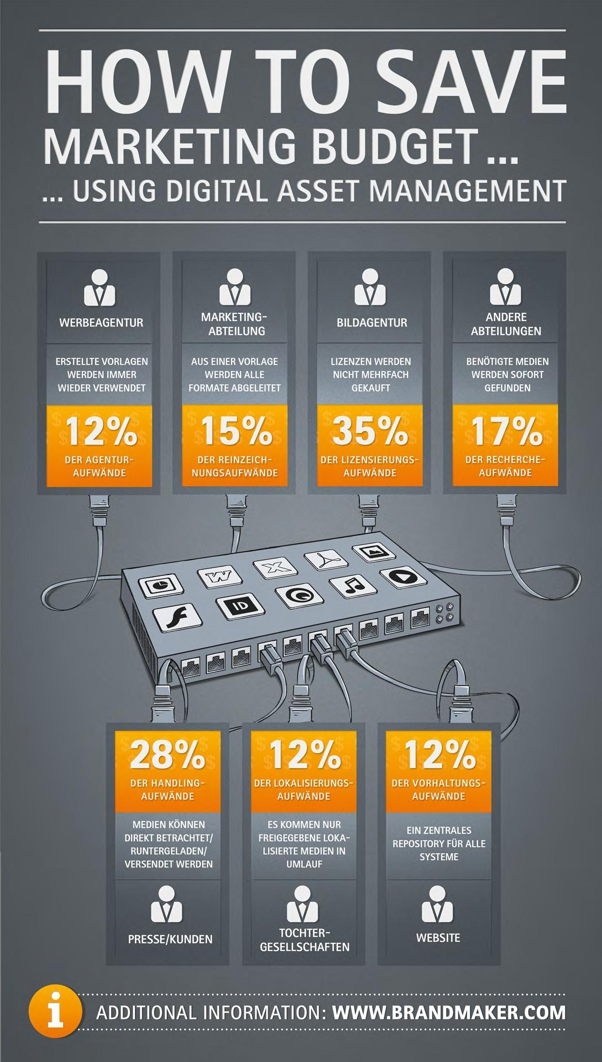 Infographic_DAM_DE-jpg