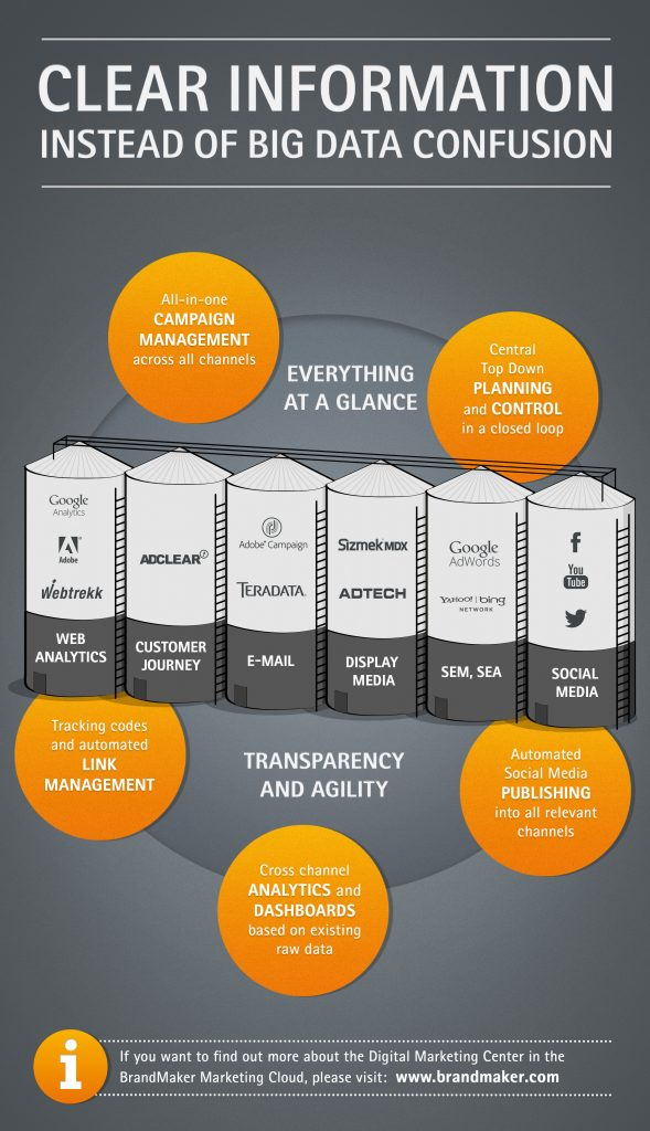 Infografik_BM_DMC_EN