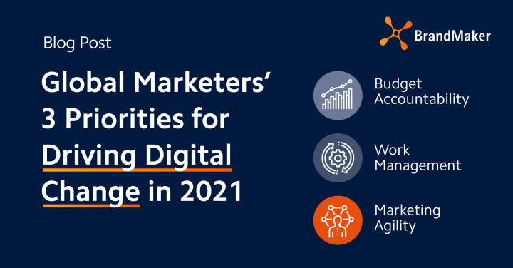 Global Marketers' 3 Priorities for Driving Digital Change in 2021