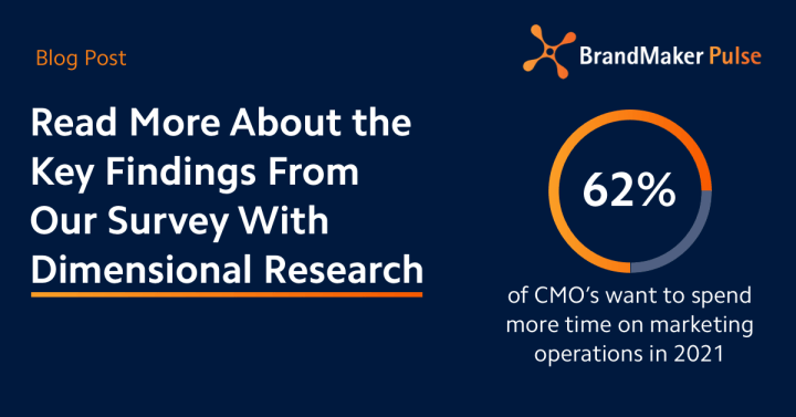 Read more about the key findings from our survery with dimensional research BrandMaker Blog Marketing Operations